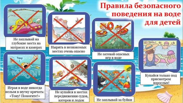 них картинки и знаки правила поведения у воды мыльнице